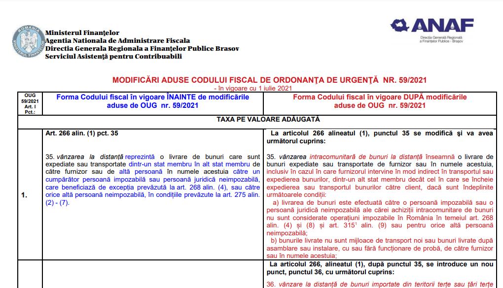 Cum a fost modificat Codul Fiscal- TVA- de OUG 59/2021. Tabel comparativ