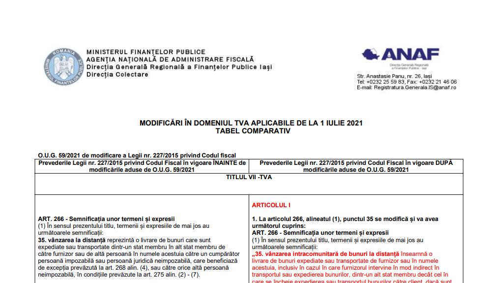 Cum arata Codul Fiscal in urma modificarilor din domeniul TVA aplicabile de la 1 iulie 2021