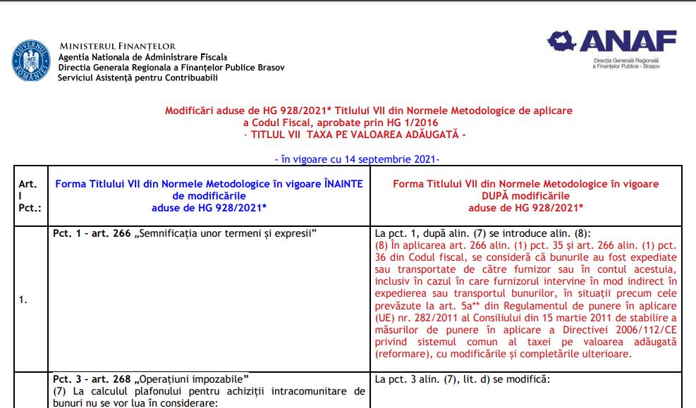 Din 14 septembrie 2021 intra in vigoare noile modificari aduse TVA de HG 928/2021. Tabel comparativ ANAF